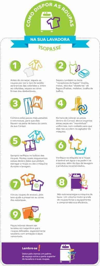 49029db3b7 Infográfico: Como dispor as roupas na lavadora? - Isopasse